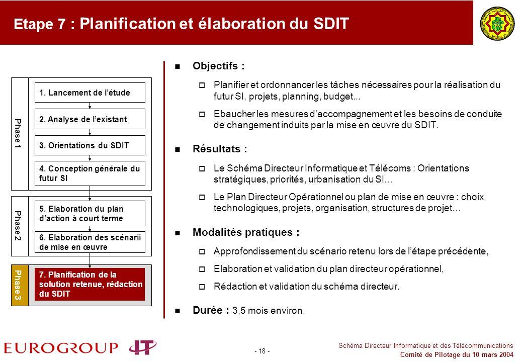 - 18 - Schéma Directeur Informatique et des Télécommunications Comité de Pilotage du 10 mars 2004 Etape 7 : Planification et élaboration du SDIT 1. La