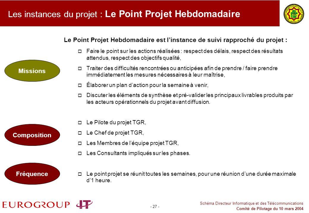 - 27 - Schéma Directeur Informatique et des Télécommunications Comité de Pilotage du 10 mars 2004 Les instances du projet : Le Point Projet Hebdomadai