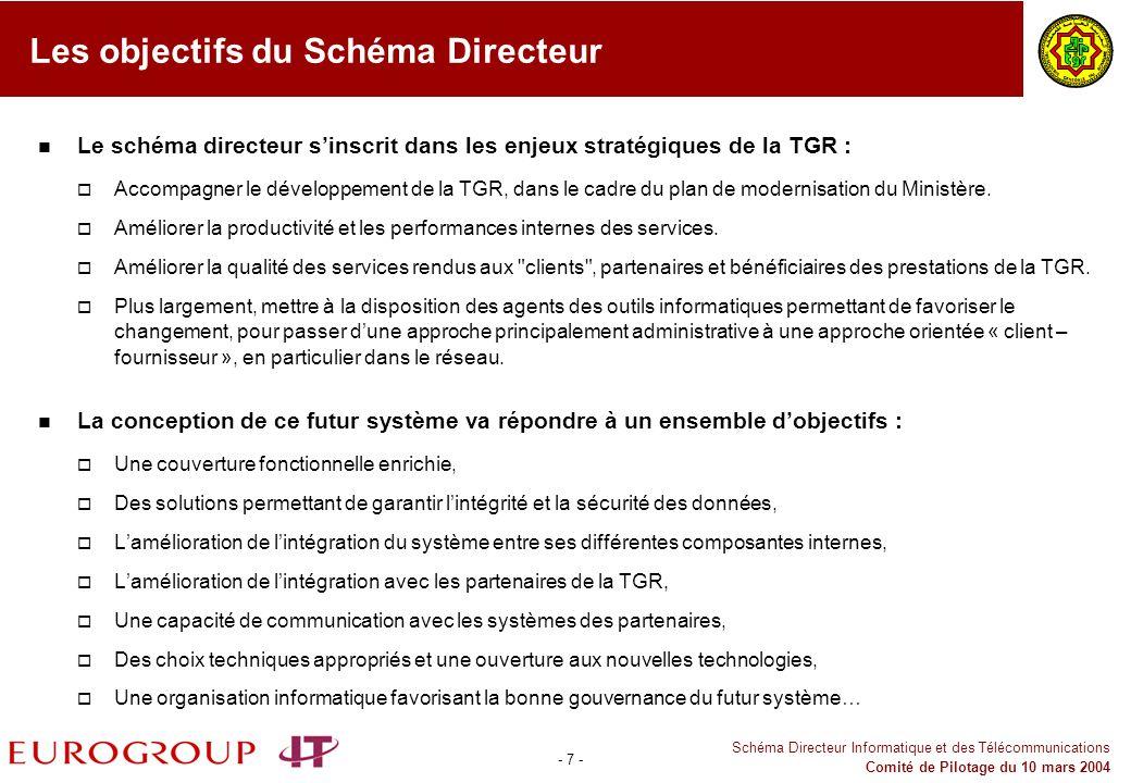 - 7 - Schéma Directeur Informatique et des Télécommunications Comité de Pilotage du 10 mars 2004 Les objectifs du Schéma Directeur Le schéma directeur