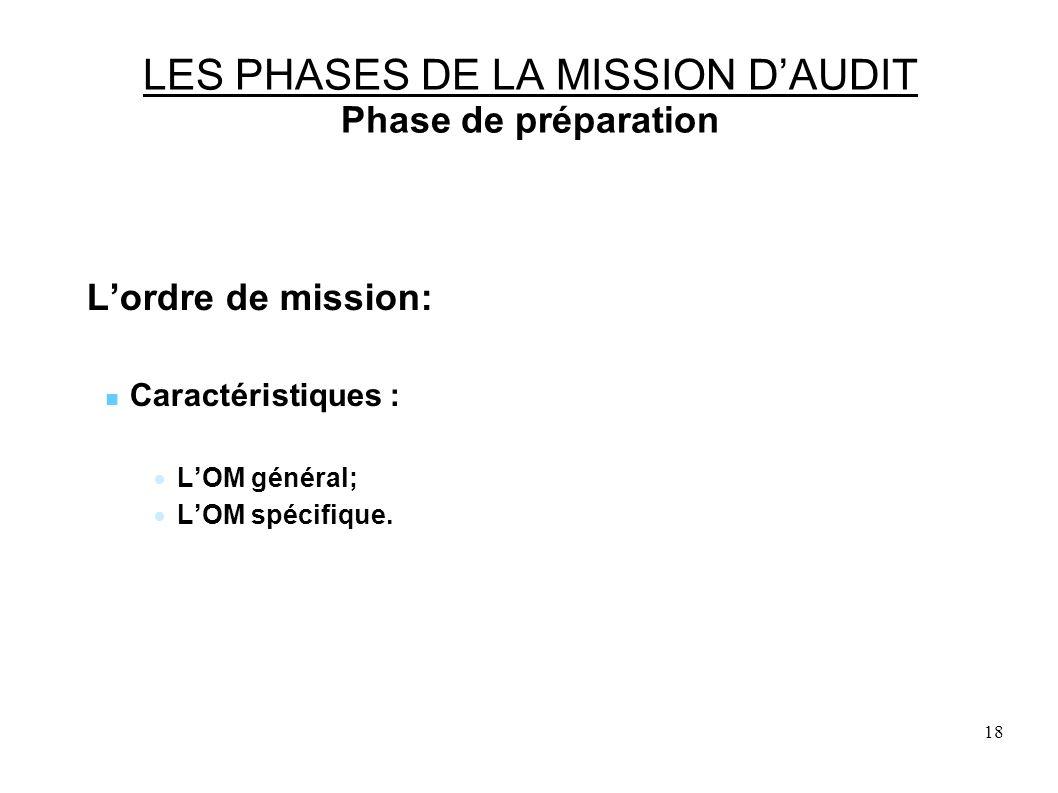 18 LES PHASES DE LA MISSION DAUDIT Phase de préparation Lordre de mission: Caractéristiques : LOM général; LOM spécifique.