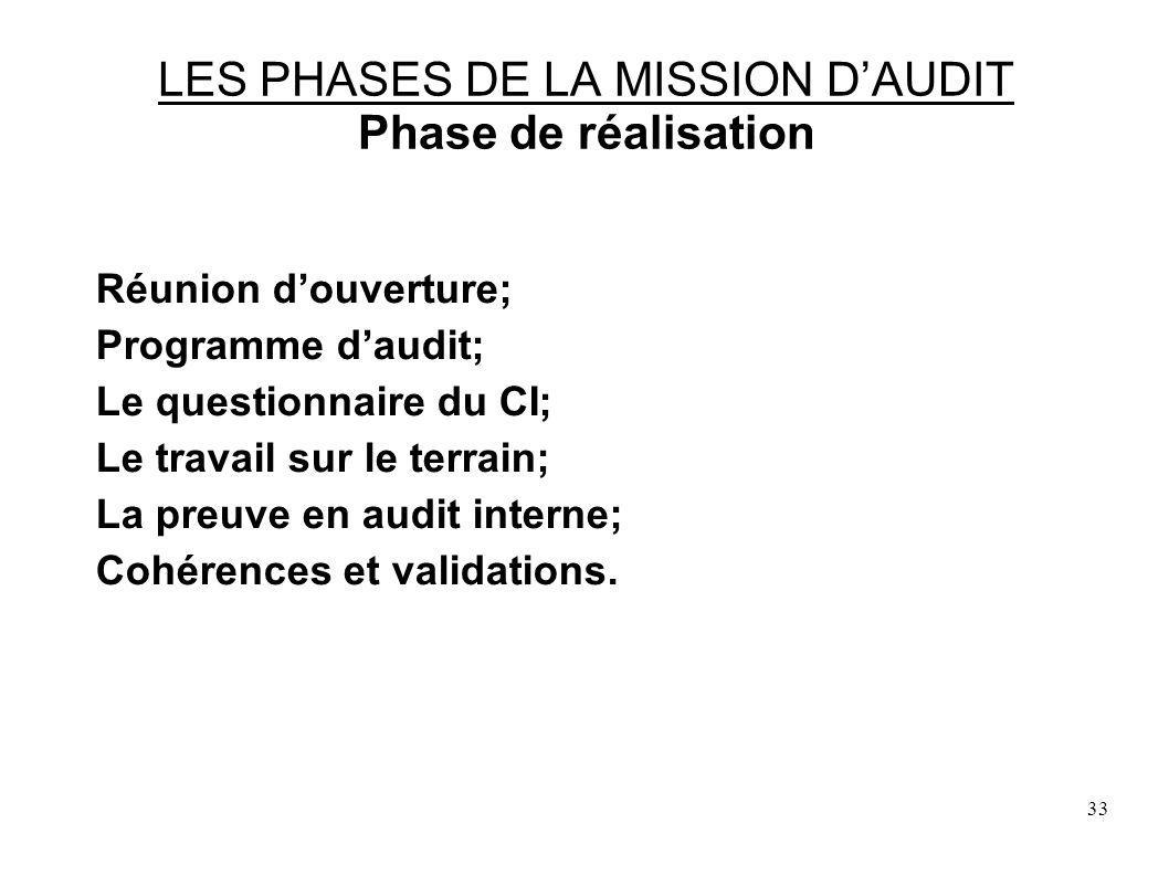 33 LES PHASES DE LA MISSION DAUDIT Phase de réalisation Réunion douverture; Programme daudit; Le questionnaire du CI; Le travail sur le terrain; La preuve en audit interne; Cohérences et validations.