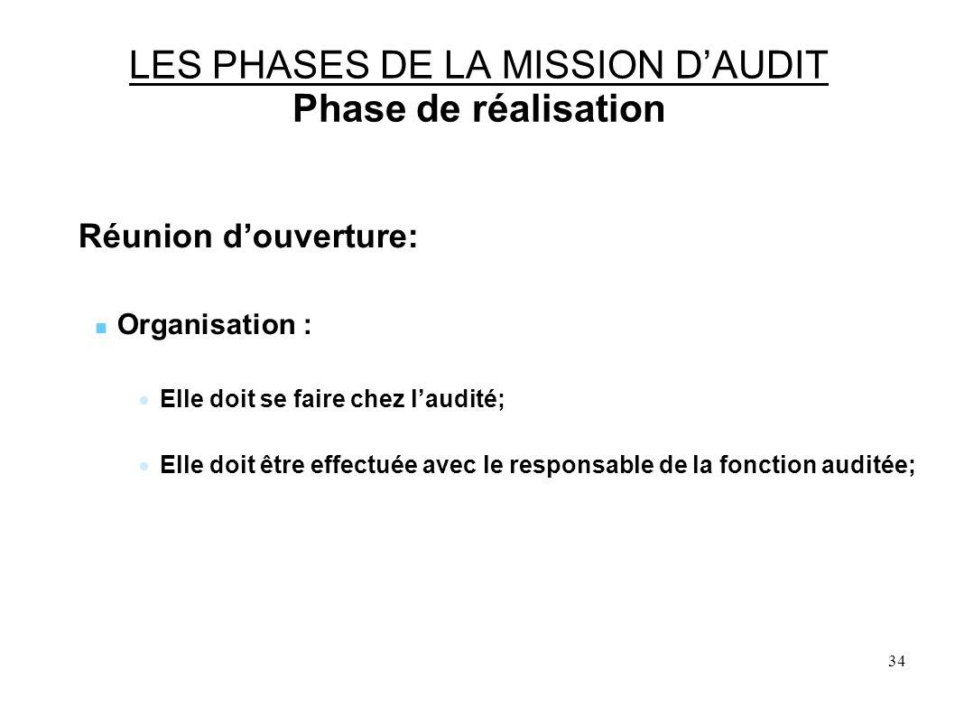34 LES PHASES DE LA MISSION DAUDIT Phase de réalisation Réunion douverture: Organisation : Elle doit se faire chez laudité; Elle doit être effectuée avec le responsable de la fonction auditée;