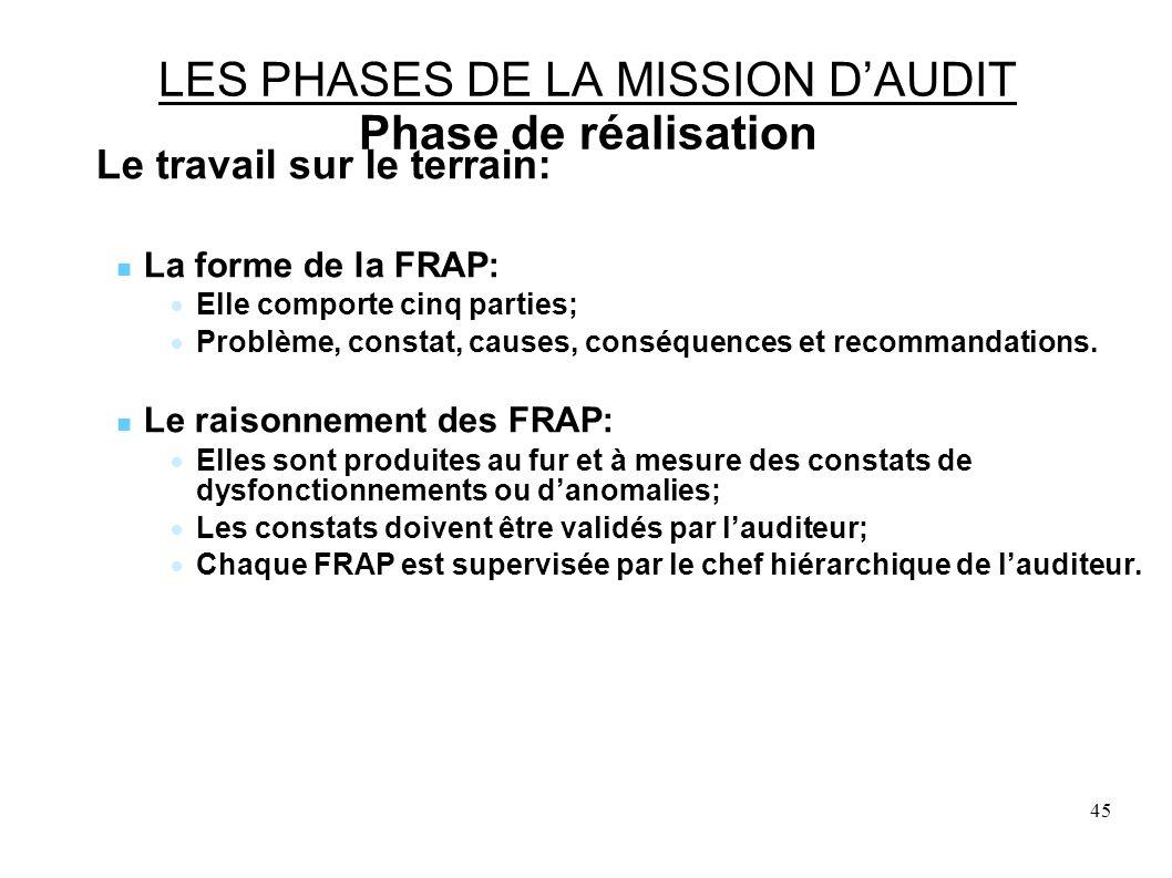 45 LES PHASES DE LA MISSION DAUDIT Phase de réalisation Le travail sur le terrain: La forme de la FRAP: Elle comporte cinq parties; Problème, constat, causes, conséquences et recommandations.