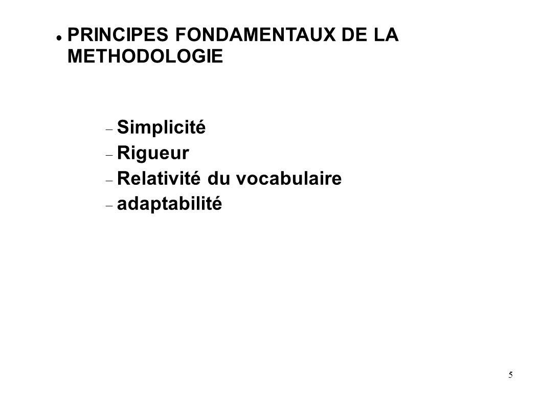 5 PRINCIPES FONDAMENTAUX DE LA METHODOLOGIE Simplicité Rigueur Relativité du vocabulaire adaptabilité