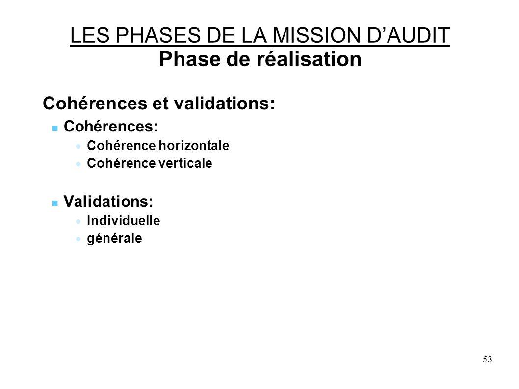53 LES PHASES DE LA MISSION DAUDIT Phase de réalisation Cohérences et validations: Cohérences: Cohérence horizontale Cohérence verticale Validations: Individuelle générale