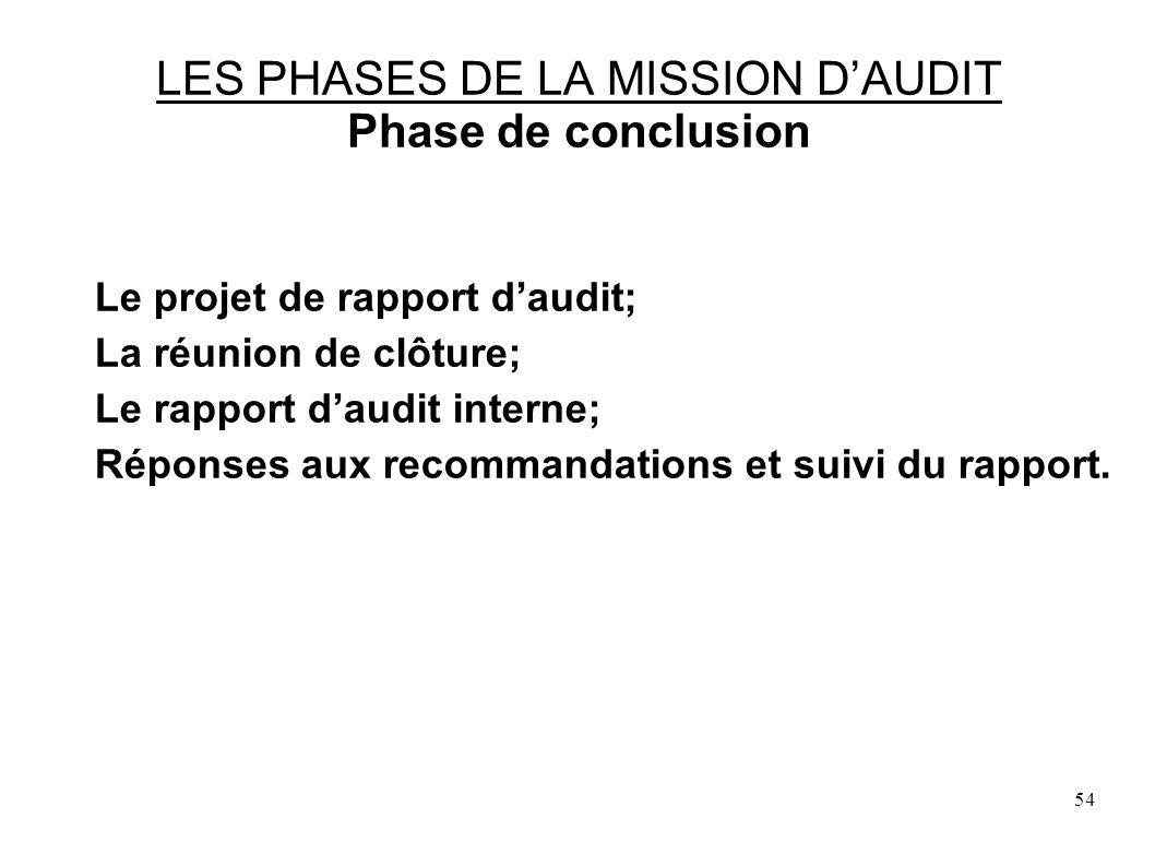 54 LES PHASES DE LA MISSION DAUDIT Phase de conclusion Le projet de rapport daudit; La réunion de clôture; Le rapport daudit interne; Réponses aux recommandations et suivi du rapport.
