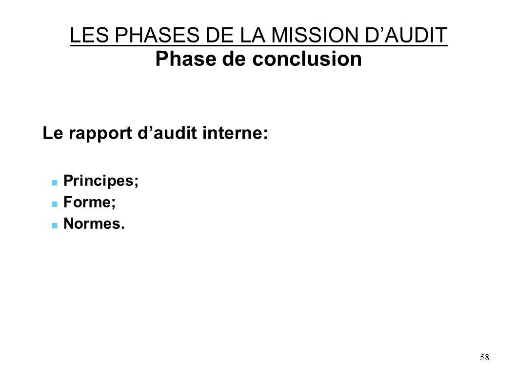 58 LES PHASES DE LA MISSION DAUDIT Phase de conclusion Le rapport daudit interne: Principes; Forme; Normes.