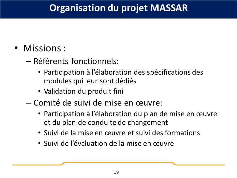 Missions : – Référents fonctionnels: Participation à lélaboration des spécifications des modules qui leur sont dédiés Validation du produit fini – Com