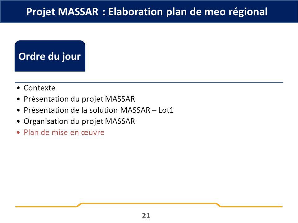 Projet MASSAR : Elaboration plan de meo régional 21 Ordre du jour Contexte Présentation du projet MASSAR Présentation de la solution MASSAR – Lot1 Org