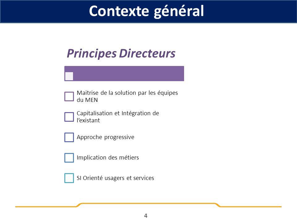 4 Principes Directeurs Maitrise de la solution par les équipes du MEN Capitalisation et Intégration de lexistant Approche progressive Implication des