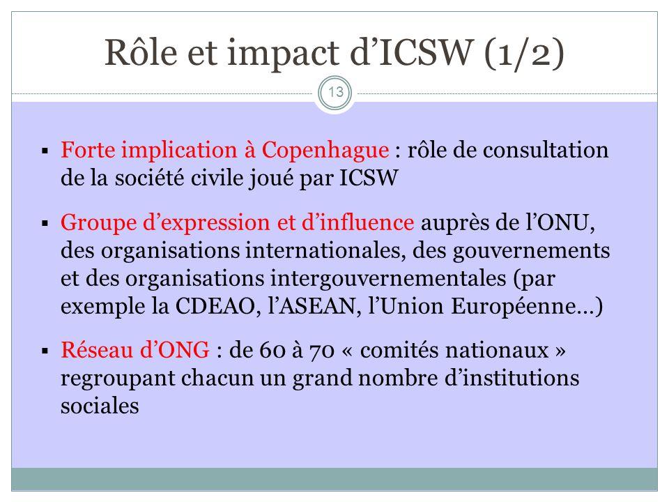Rôle et impact dICSW (1/2) Forte implication à Copenhague : rôle de consultation de la société civile joué par ICSW Groupe dexpression et dinfluence auprès de lONU, des organisations internationales, des gouvernements et des organisations intergouvernementales (par exemple la CDEAO, lASEAN, lUnion Européenne…) Réseau dONG : de 60 à 70 « comités nationaux » regroupant chacun un grand nombre dinstitutions sociales 13