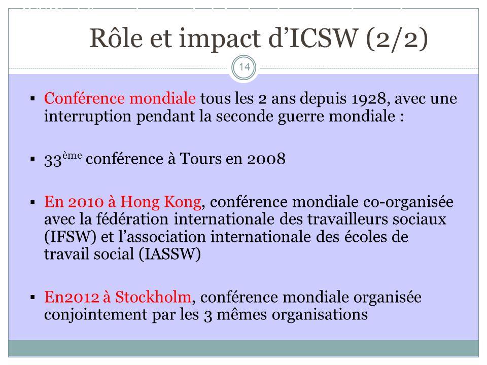 ICSW et lagenda mondial du développement social Conférence mondiale tous les 2 ans depuis 1928, avec une interruption pendant la seconde guerre mondiale : 33 ème conférence à Tours en 2008 En 2010 à Hong Kong, conférence mondiale co-organisée avec la fédération internationale des travailleurs sociaux (IFSW) et lassociation internationale des écoles de travail social (IASSW) En2012 à Stockholm, conférence mondiale organisée conjointement par les 3 mêmes organisations 14 Rôle et impact dICSW (2/2)