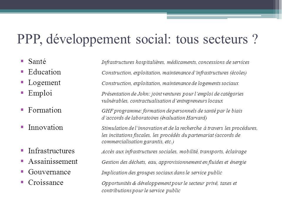 PPP, développement social: tous secteurs ? Santé Infrastructures hospitalières, médicaments, concessions de services Education Construction, exploitat