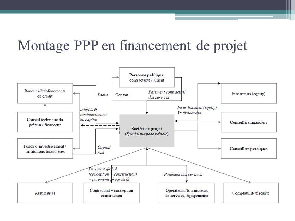 Montage PPP en financement de projet