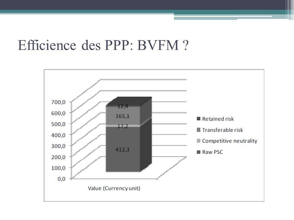 Efficience des PPP: BVFM ?
