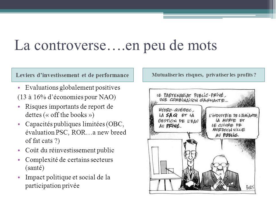 La controverse….en peu de mots Leviers dinvestissement et de performance Mutualiser les risques, privatiser les profits ? Evaluations globalement posi