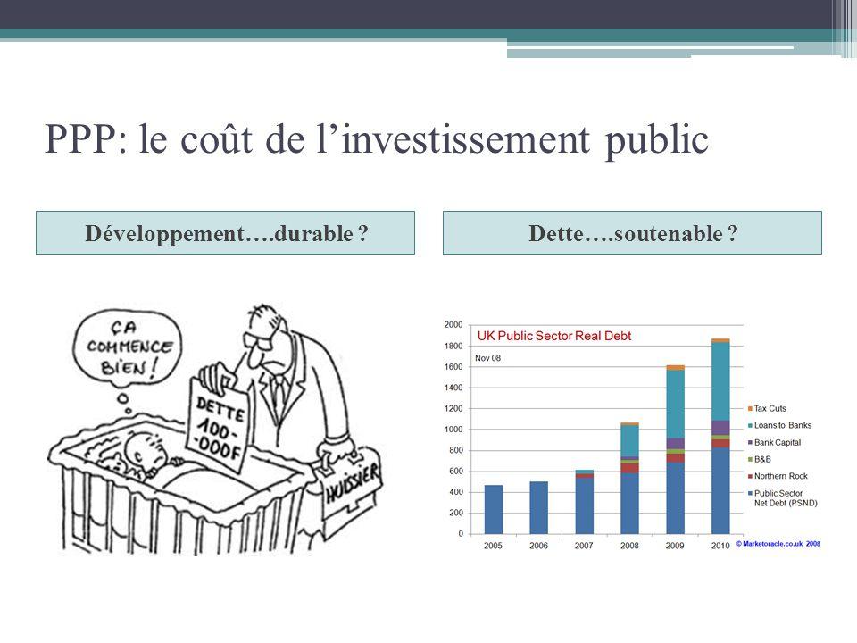 PPP: le coût de linvestissement public Développement….durable ?Dette….soutenable ?