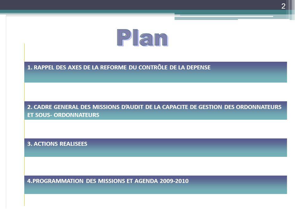2 2. CADRE GENERAL DES MISSIONS DAUDIT DE LA CAPACITE DE GESTION DES ORDONNATEURS ET SOUS- ORDONNATEURS 4.PROGRAMMATION DES MISSIONS ET AGENDA 2009-20
