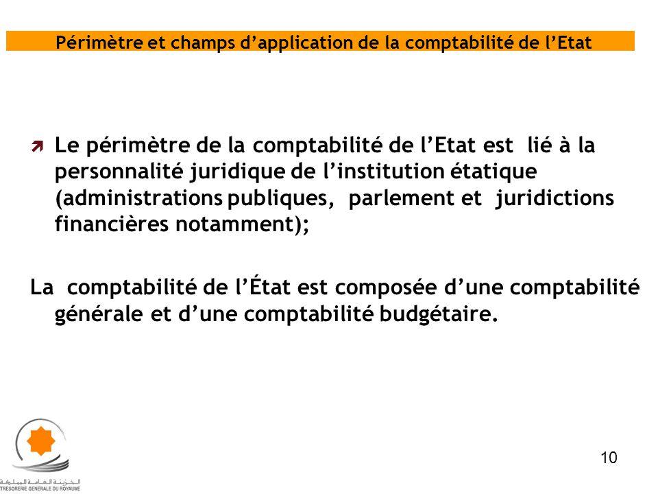 Périmètre et champs dapplication de la comptabilité de lEtat Le périmètre de la comptabilité de lEtat est lié à la personnalité juridique de linstitut