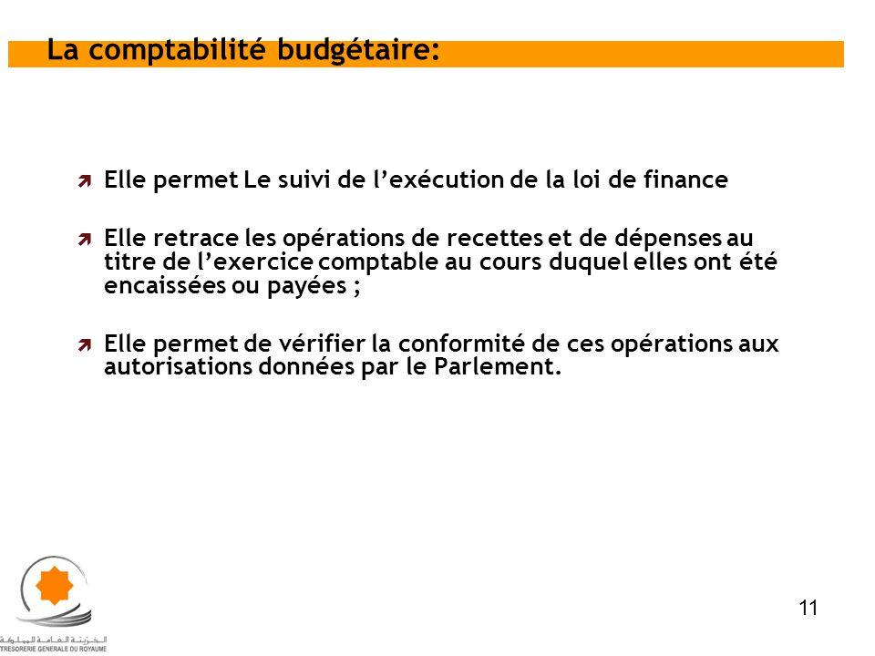 La comptabilité budgétaire: Elle permet Le suivi de lexécution de la loi de finance Elle retrace les opérations de recettes et de dépenses au titre de
