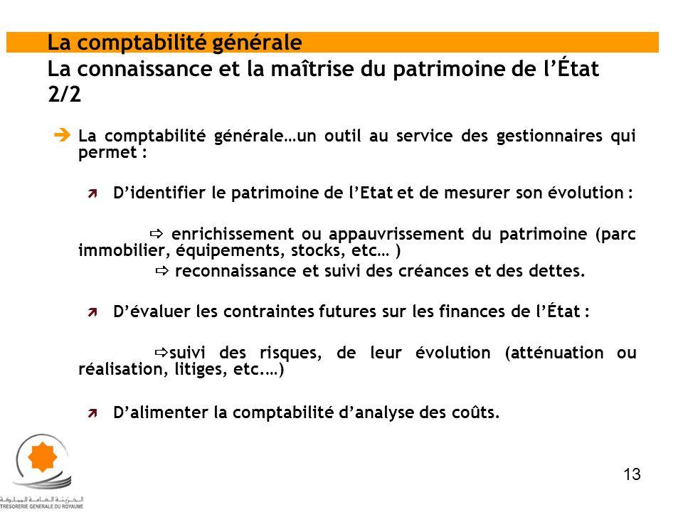 La comptabilité générale…un outil au service des gestionnaires qui permet : Didentifier le patrimoine de lEtat et de mesurer son évolution : enrichiss
