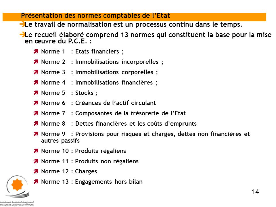 Norme 1 : Etats financiers ; Norme 2 : Immobilisations incorporelles ; Norme 3 : Immobilisations corporelles ; Norme 4 : Immobilisations financières ;