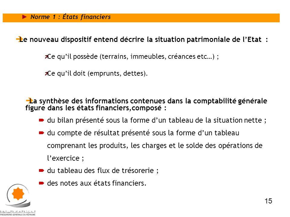 Norme 1 : États financiers La synthèse des informations contenues dans la comptabilité générale figure dans les états financiers,composé : du bilan pr