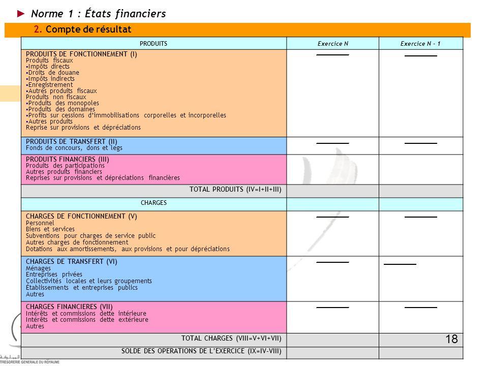 2. Compte de résultat PRODUITSExercice NExercice N - 1 PRODUITS DE FONCTIONNEMENT (I) Produits fiscaux Impôts directs Droits de douane Impôts indirect