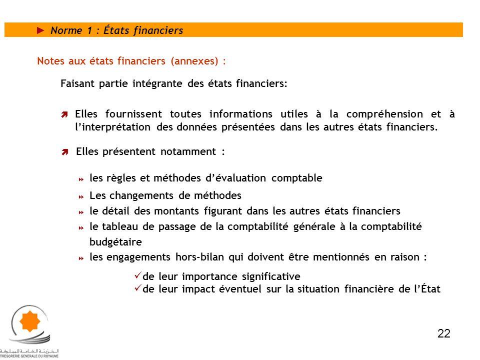 Notes aux états financiers (annexes) : les règles et méthodes dévaluation comptable Les changements de méthodes le détail des montants figurant dans l