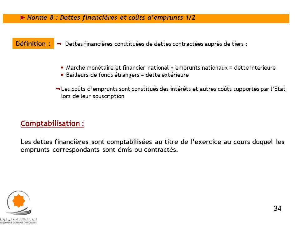 Norme 8 : Dettes financières et coûts demprunts 1/2 Définition : Dettes financières constituées de dettes contractées auprès de tiers : Comptabilisati