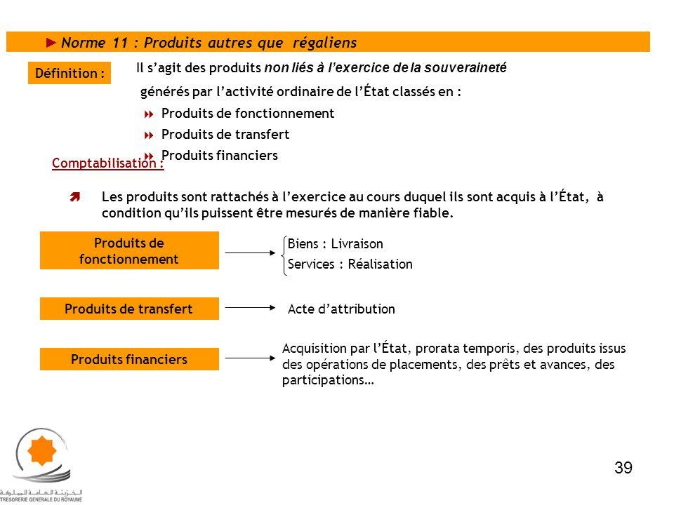 Norme 11 : Produits autres que régaliens Il sagit des produits non liés à lexercice de la souveraineté générés par lactivité ordinaire de lÉtat classé