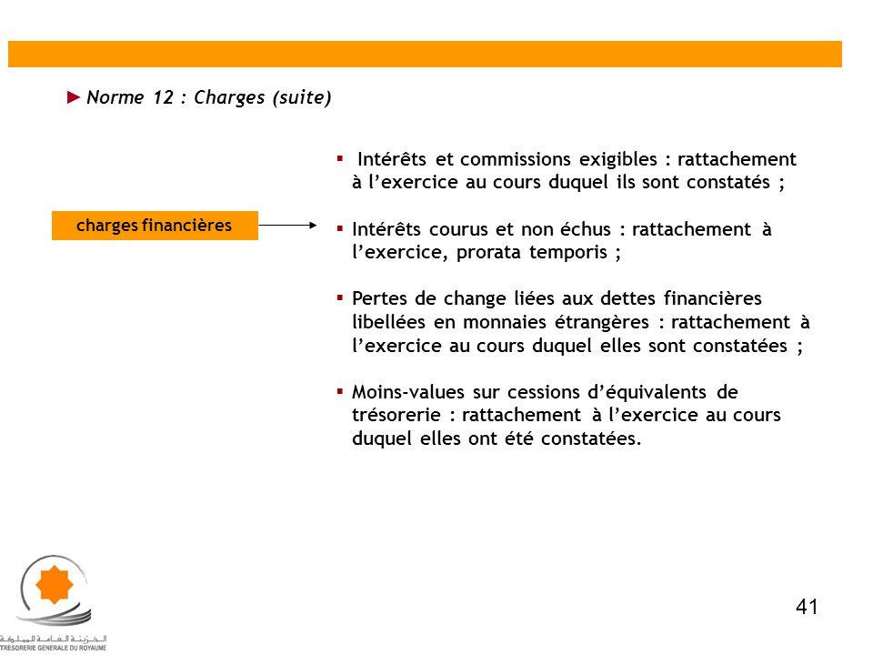 Intérêts et commissions exigibles : rattachement à lexercice au cours duquel ils sont constatés ; Intérêts courus et non échus : rattachement à lexerc