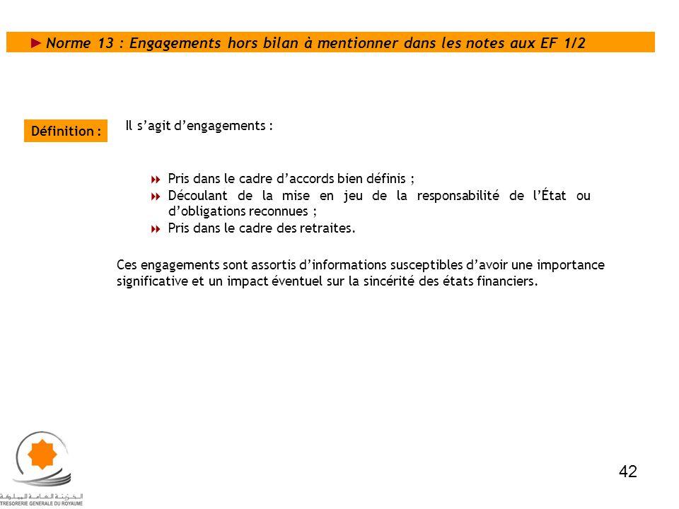 Norme 13 : Engagements hors bilan à mentionner dans les notes aux EF 1/2 Il sagit dengagements : Définition : Pris dans le cadre daccords bien définis
