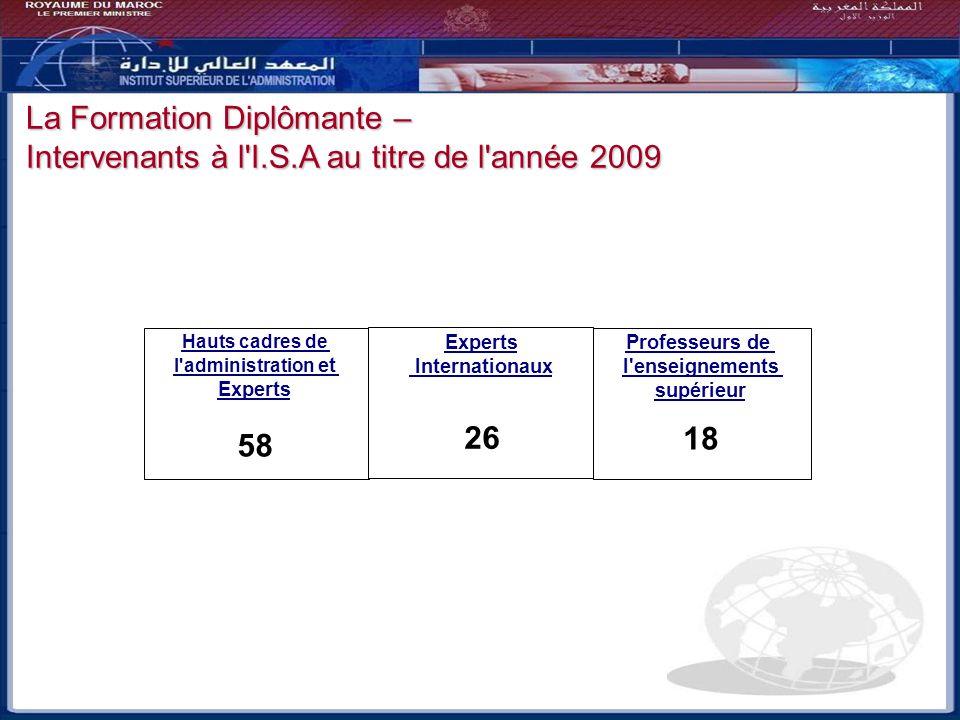 Bilan - Perspectives La Formation Diplômante – Intervenants à l'I.S.A au titre de l'année 2009 Hauts cadres de l'administration et Experts 58 Experts