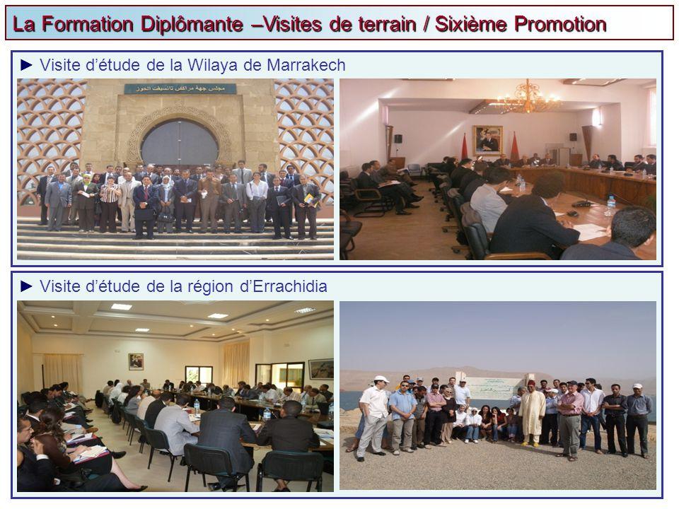 La Formation Diplômante –Visites de terrain / Sixième Promotion Visite détude de la Wilaya de Marrakech Visite détude de la région dErrachidia