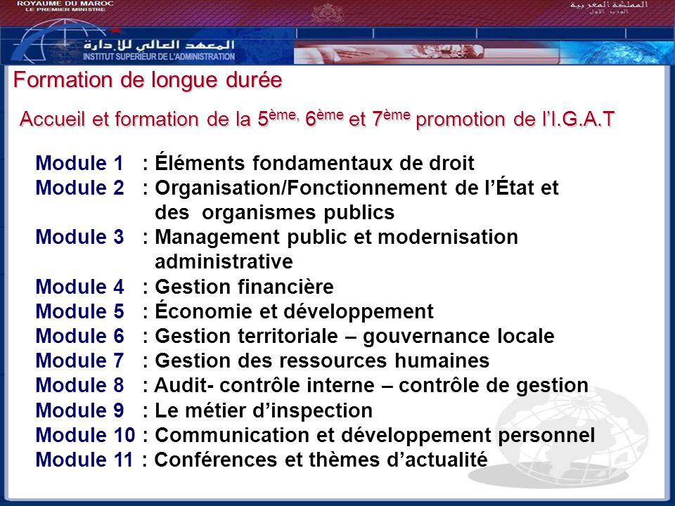 Bilan - Perspectives Accueil et formation de la 5 ème, 6 ème et 7 ème promotion de lI.G.A.T Module 1 : Éléments fondamentaux de droit Module 2 : Organ
