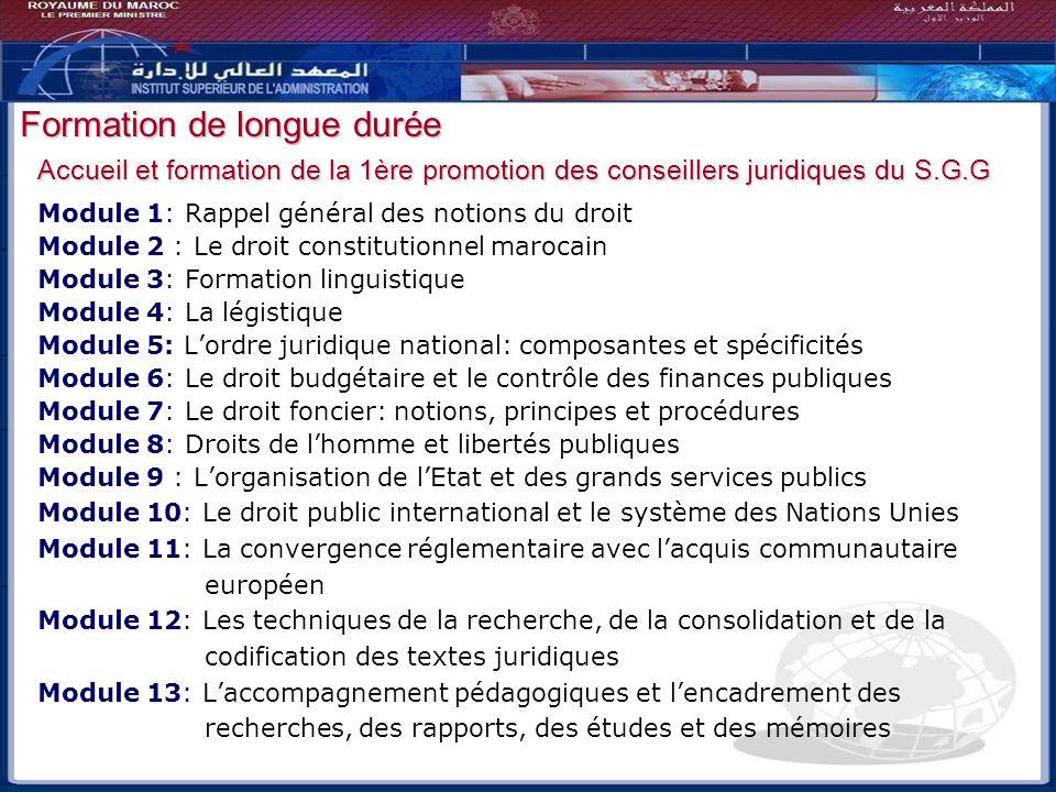 Accueil et formation de la 1ère promotion des conseillers juridiques du S.G.G Module 1: Rappel général des notions du droit Module 2 : Le droit consti