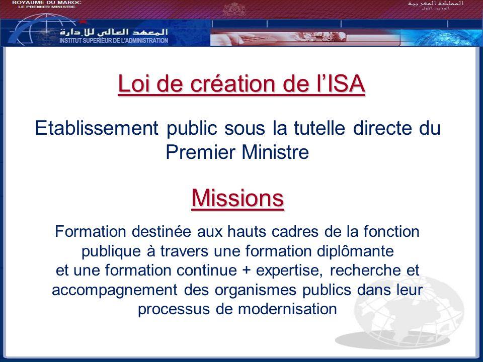 Bilan - Perspectives Loi de création de lISA Etablissement public sous la tutelle directe du Premier MinistreMissions Formation destinée aux hauts cad