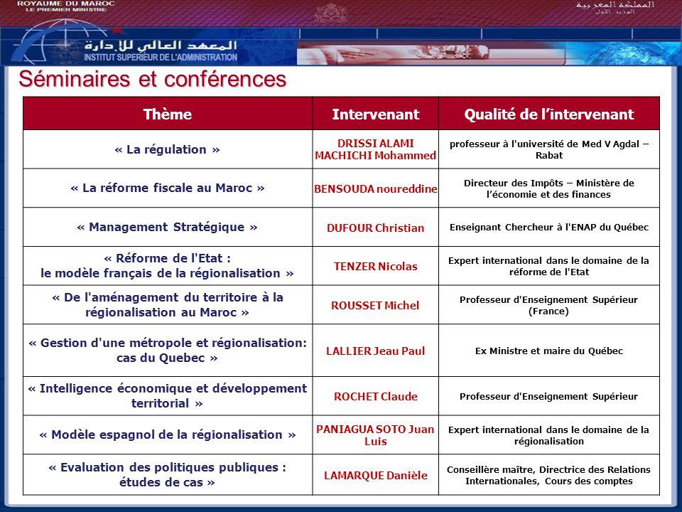Bilan - Perspectives ThèmeIntervenantQualité de lintervenant « La régulation » DRISSI ALAMI MACHICHI Mohammed professeur à l'université de Med V Agdal