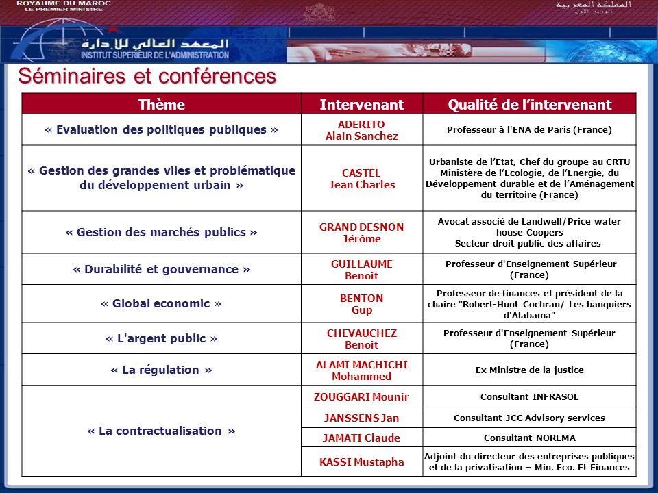 Bilan - Perspectives ThèmeIntervenantQualité de lintervenant « Evaluation des politiques publiques » ADERITO Alain Sanchez Professeur à l'ENA de Paris