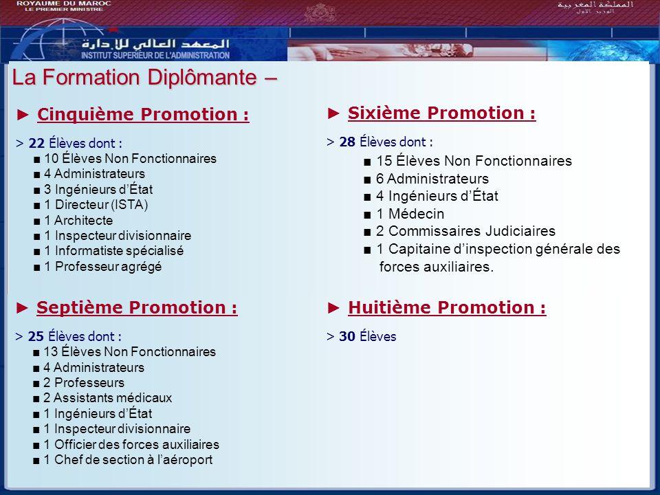 Bilan - Perspectives Cinquième Promotion : > 22 Élèves dont : 10 Élèves Non Fonctionnaires 4 Administrateurs 3 Ingénieurs dÉtat 1 Directeur (ISTA) 1 A