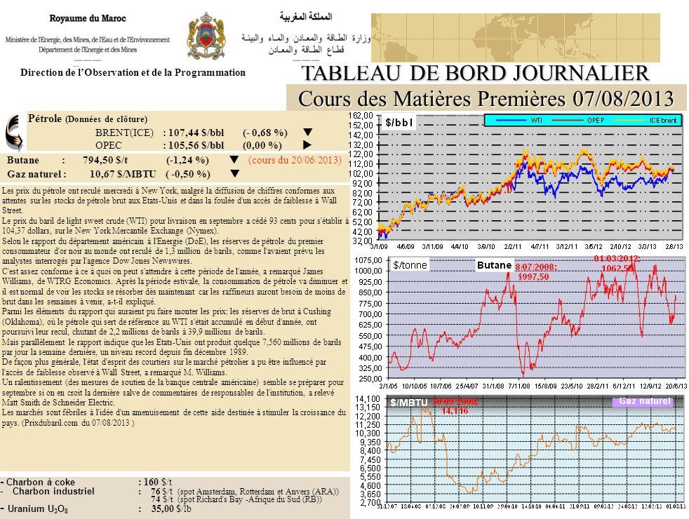 TABLEAU DE BORD JOURNALIER Cours des Matières Premières 07/08/2013 Direction de lObservation et de la Programmation - Charbon à coke : 160 $/t -Charbo