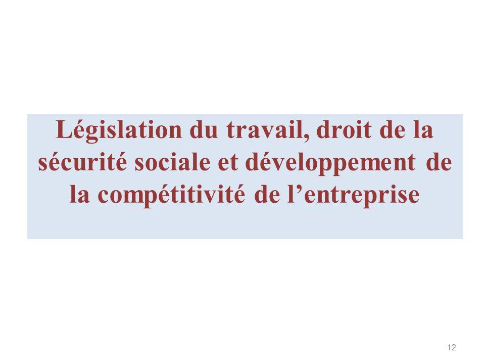 Législation du travail, droit de la sécurité sociale et développement de la compétitivité de lentreprise 12