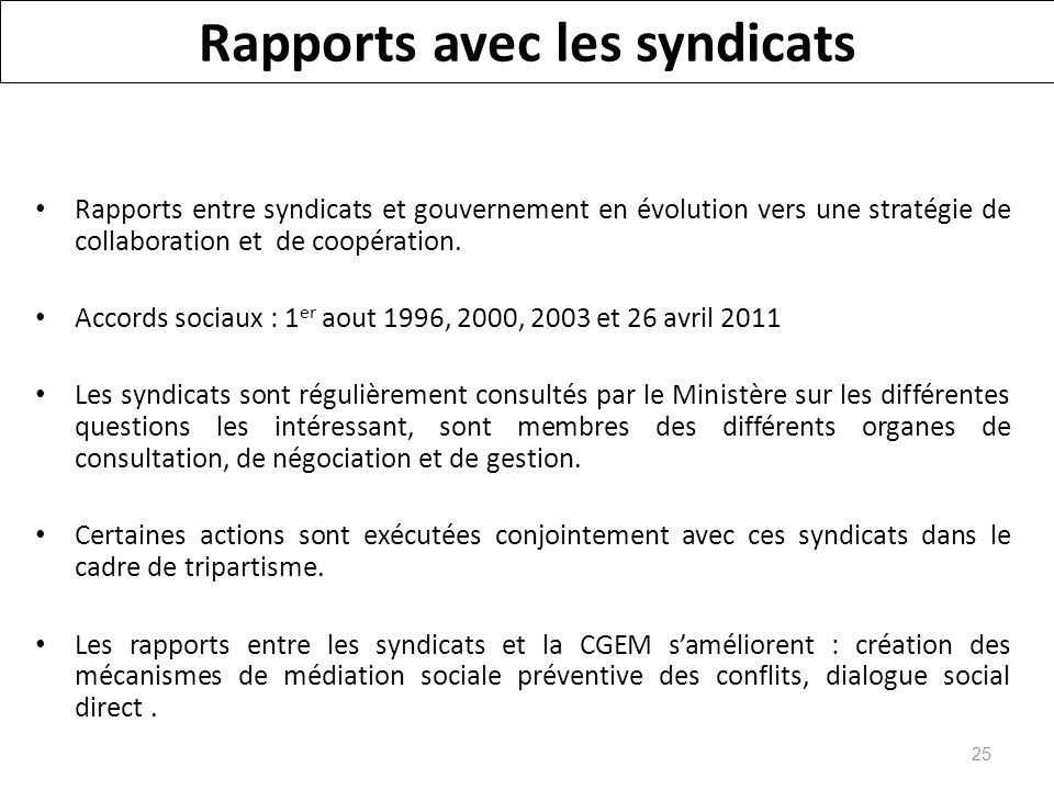Rapports avec les syndicats Rapports entre syndicats et gouvernement en évolution vers une stratégie de collaboration et de coopération.