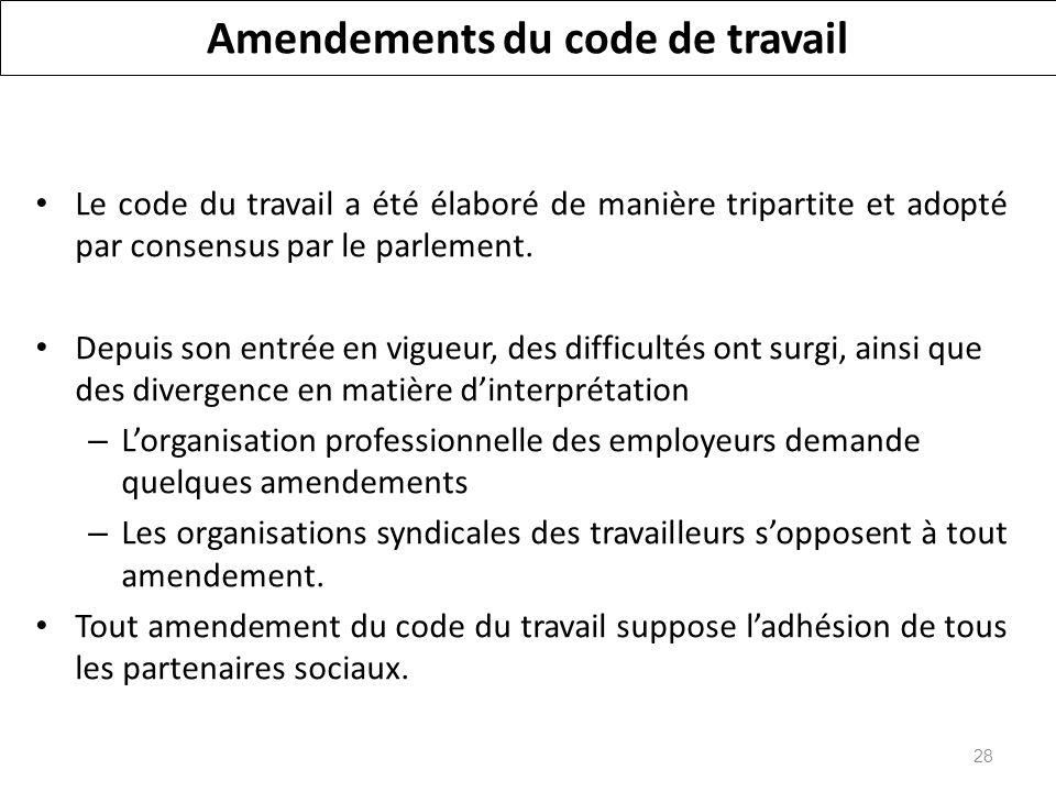 Amendements du code de travail Le code du travail a été élaboré de manière tripartite et adopté par consensus par le parlement.