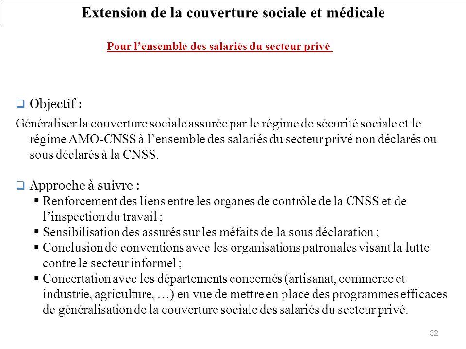 Extension de la couverture sociale et médicale Objectif : Généraliser la couverture sociale assurée par le régime de sécurité sociale et le régime AMO-CNSS à lensemble des salariés du secteur privé non déclarés ou sous déclarés à la CNSS.