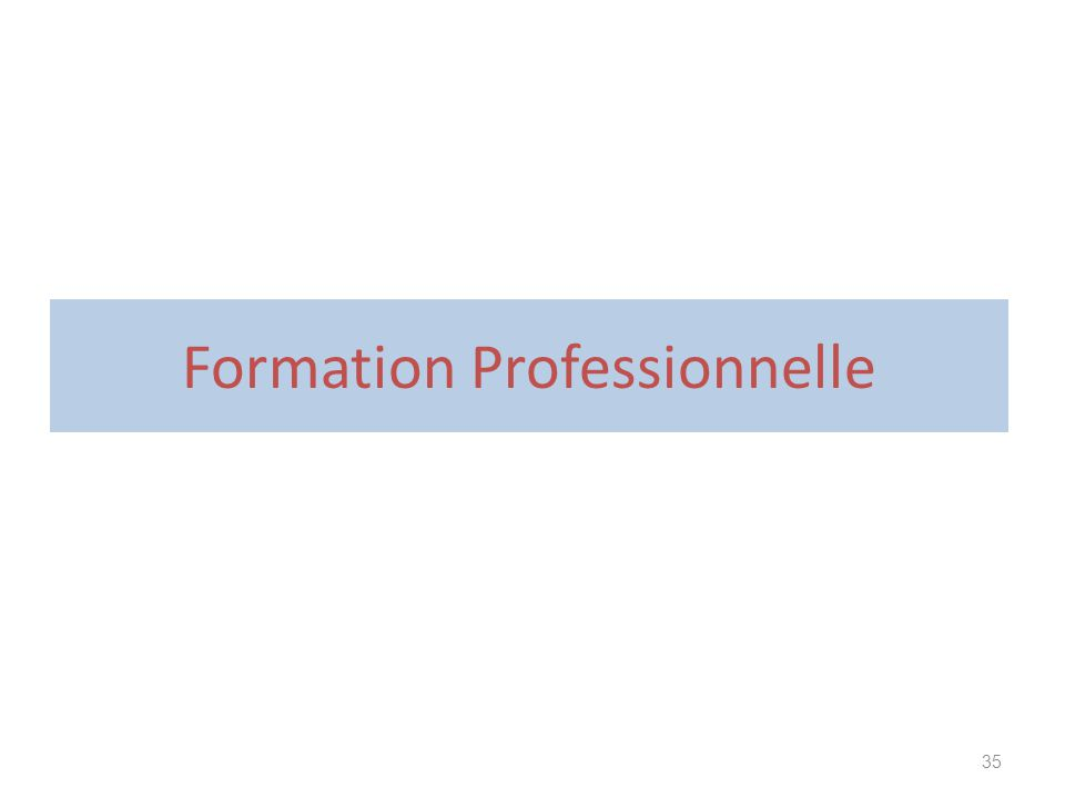 Formation Professionnelle 35