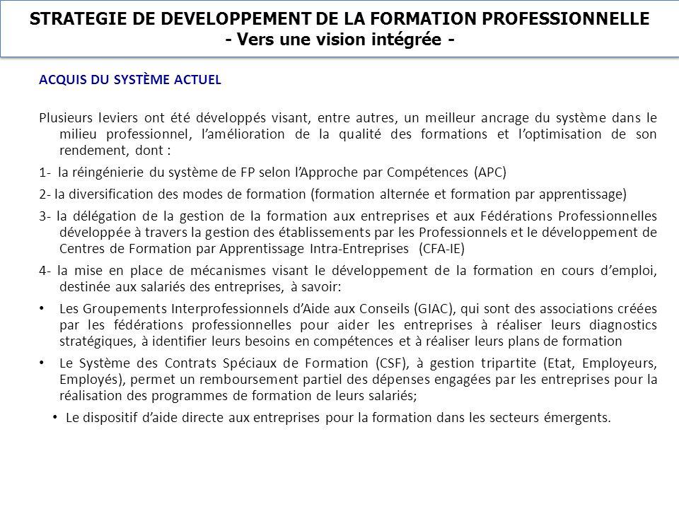 ACQUIS DU SYSTÈME ACTUEL Plusieurs leviers ont été développés visant, entre autres, un meilleur ancrage du système dans le milieu professionnel, lamélioration de la qualité des formations et loptimisation de son rendement, dont : 1- la réingénierie du système de FP selon lApproche par Compétences (APC) 2- la diversification des modes de formation (formation alternée et formation par apprentissage) 3- la délégation de la gestion de la formation aux entreprises et aux Fédérations Professionnelles développée à travers la gestion des établissements par les Professionnels et le développement de Centres de Formation par Apprentissage Intra-Entreprises (CFA-IE) 4- la mise en place de mécanismes visant le développement de la formation en cours demploi, destinée aux salariés des entreprises, à savoir: Les Groupements Interprofessionnels dAide aux Conseils (GIAC), qui sont des associations créées par les fédérations professionnelles pour aider les entreprises à réaliser leurs diagnostics stratégiques, à identifier leurs besoins en compétences et à réaliser leurs plans de formation Le Système des Contrats Spéciaux de Formation (CSF), à gestion tripartite (Etat, Employeurs, Employés), permet un remboursement partiel des dépenses engagées par les entreprises pour la réalisation des programmes de formation de leurs salariés; Le dispositif daide directe aux entreprises pour la formation dans les secteurs émergents.