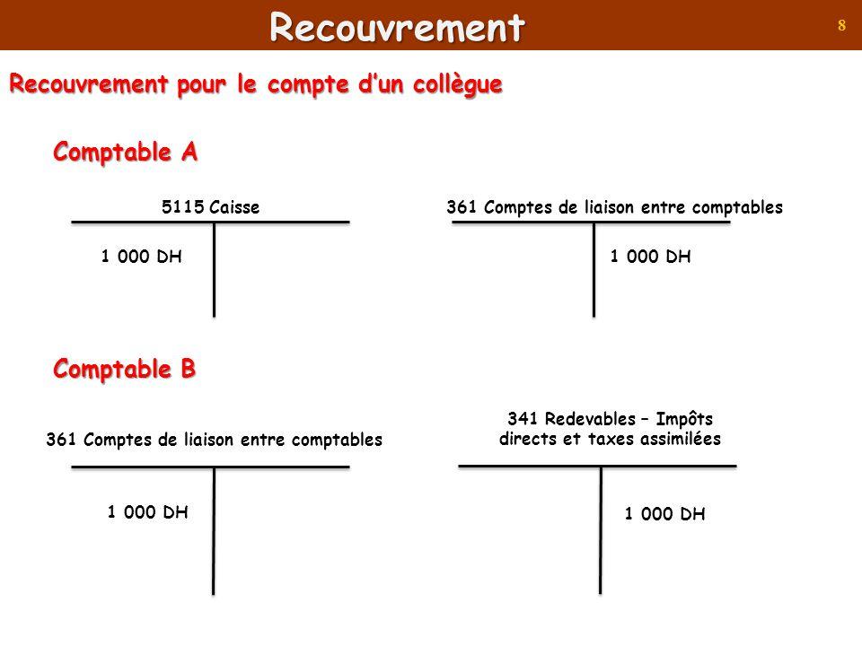9Dépenses Service Fait 1 000 000DH 61 Achat de Biens et services 4111 Fournisseurs 1 000 000DH
