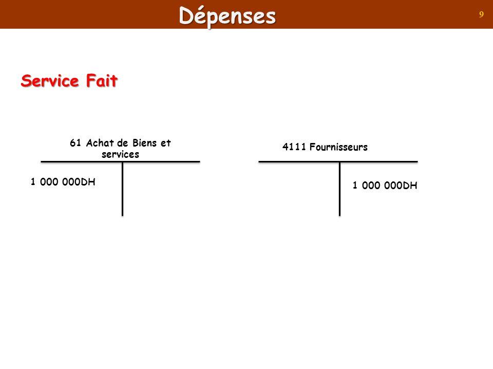 10Dépenses Visa de lordre de paiement « Vu bon à payer » 1 000 000 DH 4111 Fournisseurs 4114 Dettes à payer 1 000 000 DH